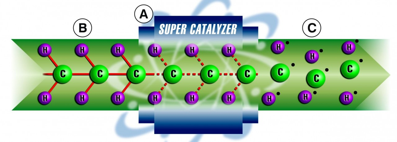 CATALIZZATORI - SUPER CATALYZER